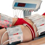 лазерные технологии для похудения