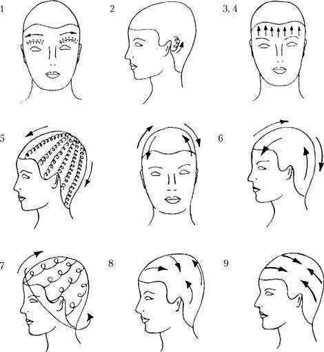народные средства стимуляции роста волос