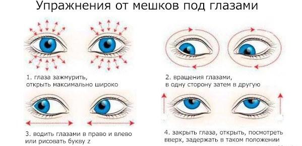 упражнения от мешков под глазами