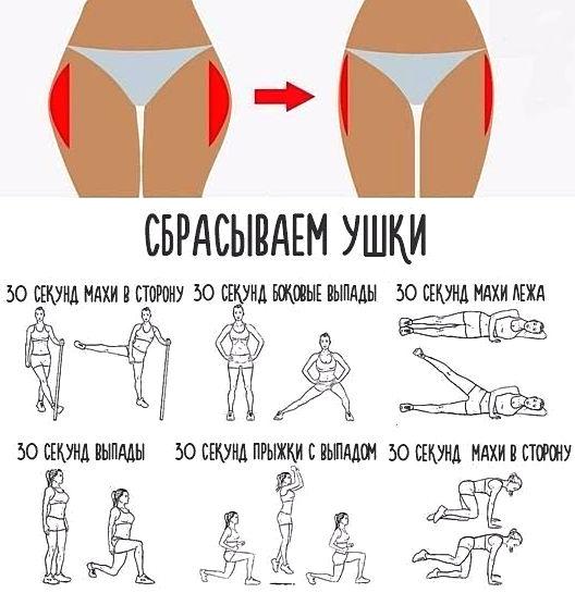 упражнения от ушек на бедрах