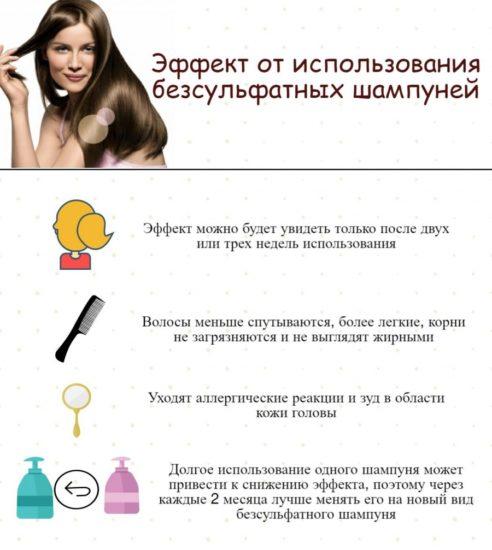 эффект бессульфатных шампуней