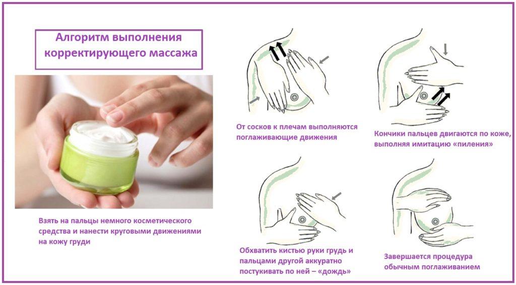 массаж груди ежедневный