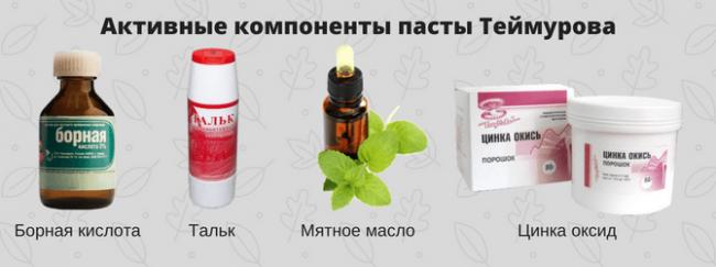 Состав и лечебные свойства пасты Теймурова