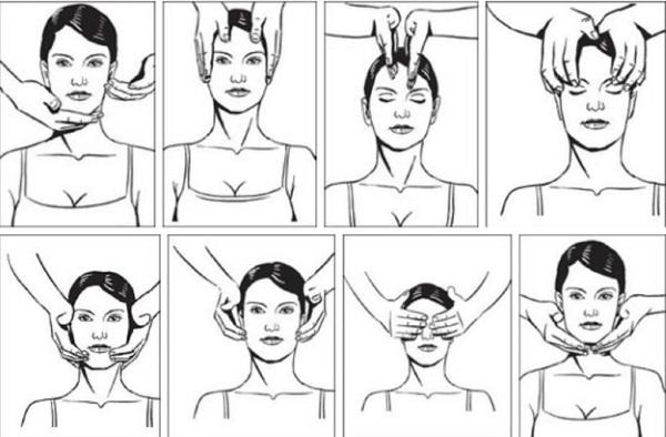 Техника аювердического массажа