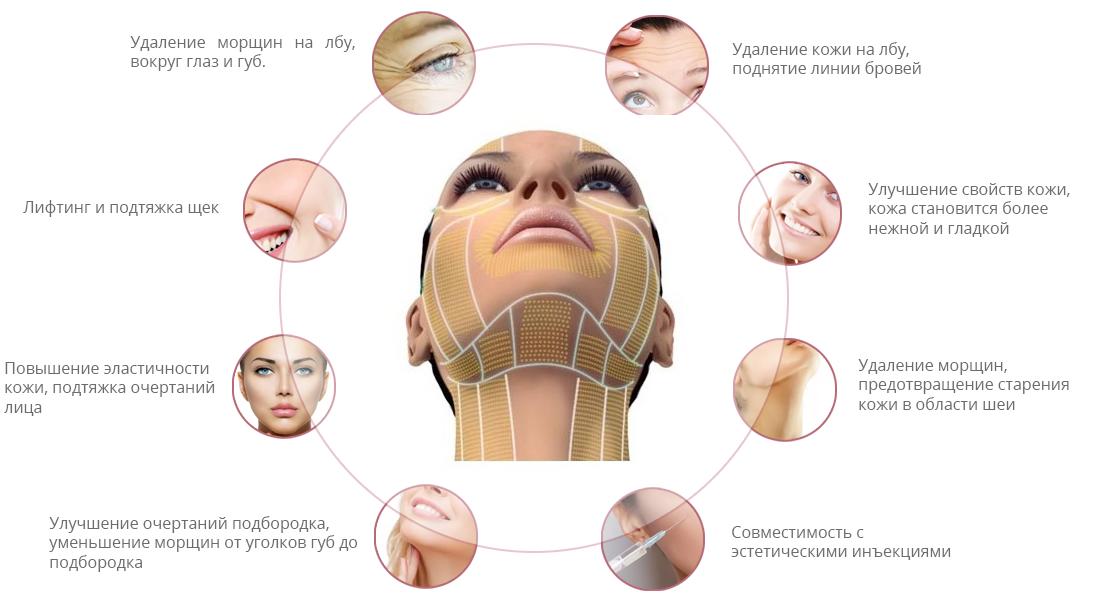 альтера процедура для лица