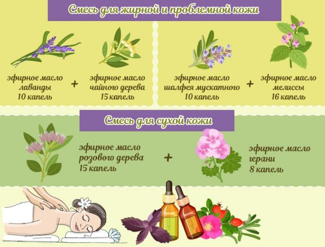 эфирные масла для кожи и массажа