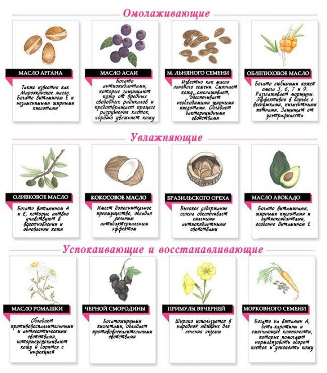 масла для массажа и их свойства